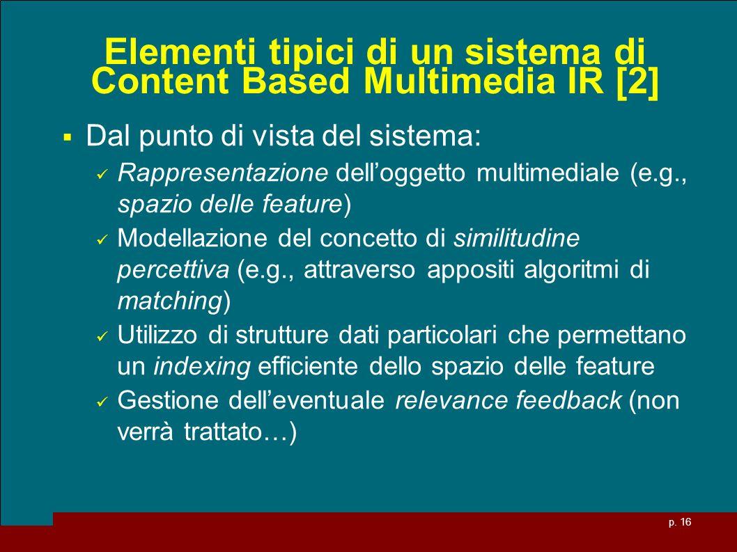 Elementi tipici di un sistema di Content Based Multimedia IR [2]